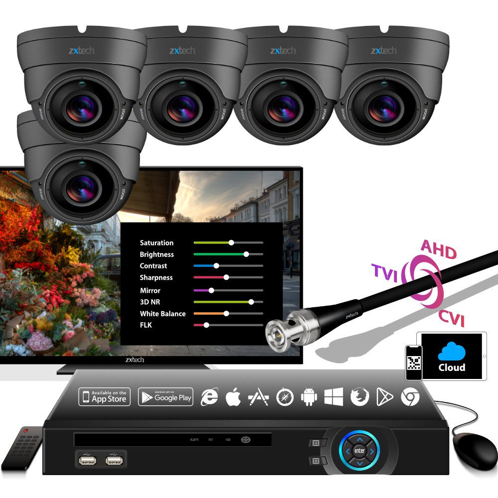 5 x Halo, NavyFusion 8 CH XVR AHD 4in1 HD CCTV Kit | ZA5-5I-8Y