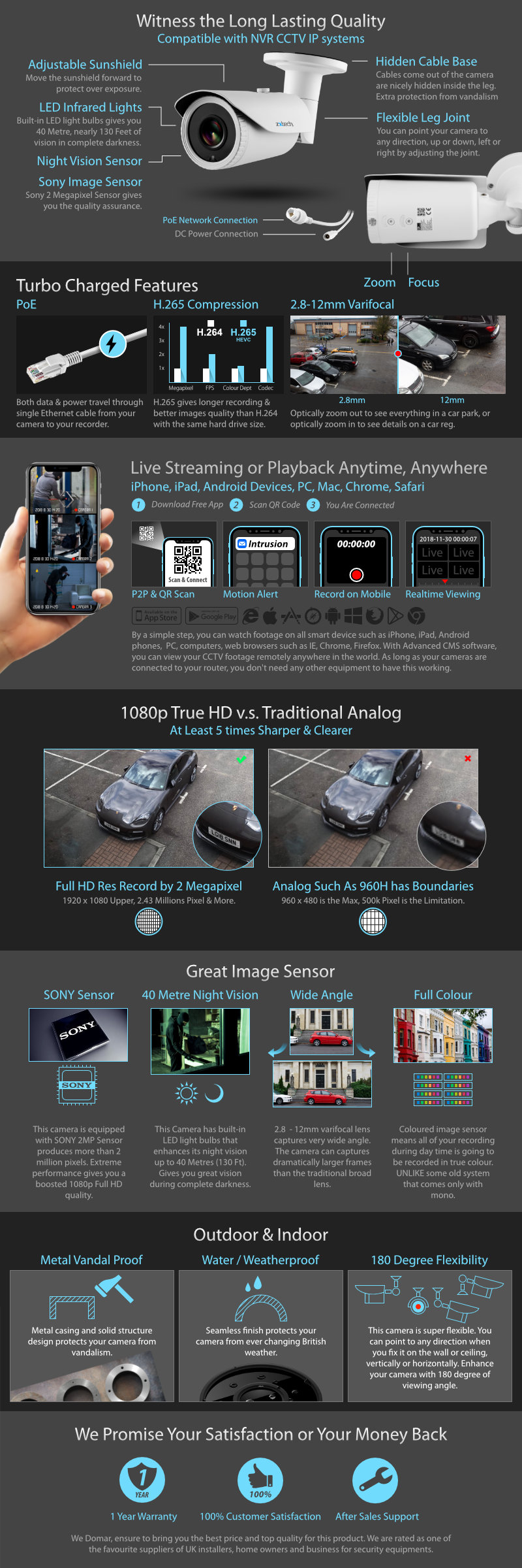 Zxtech Full HD Premio 40M IP 2.4MP 2.8-12mm H264 Bullet Camera