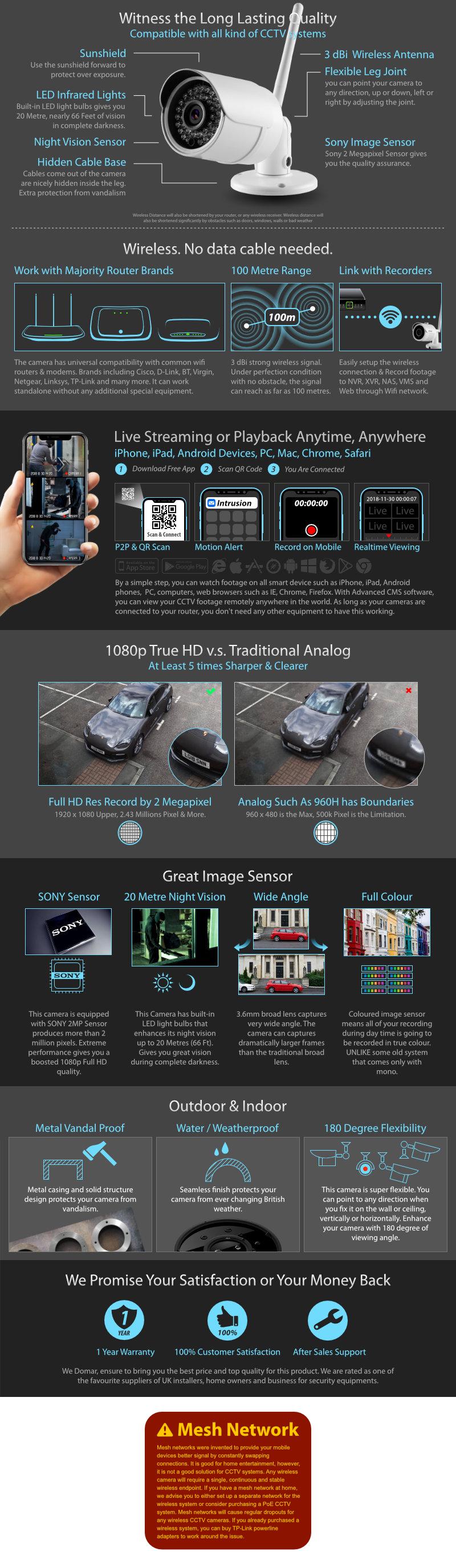 Zxtech Wireless Tropox2 20M 2.4MP Bullet Camera