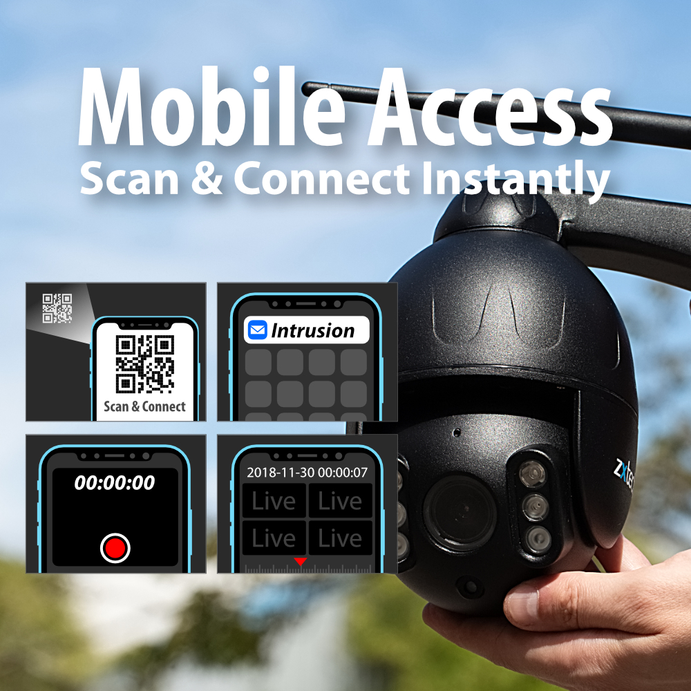 remote access ptz camera system