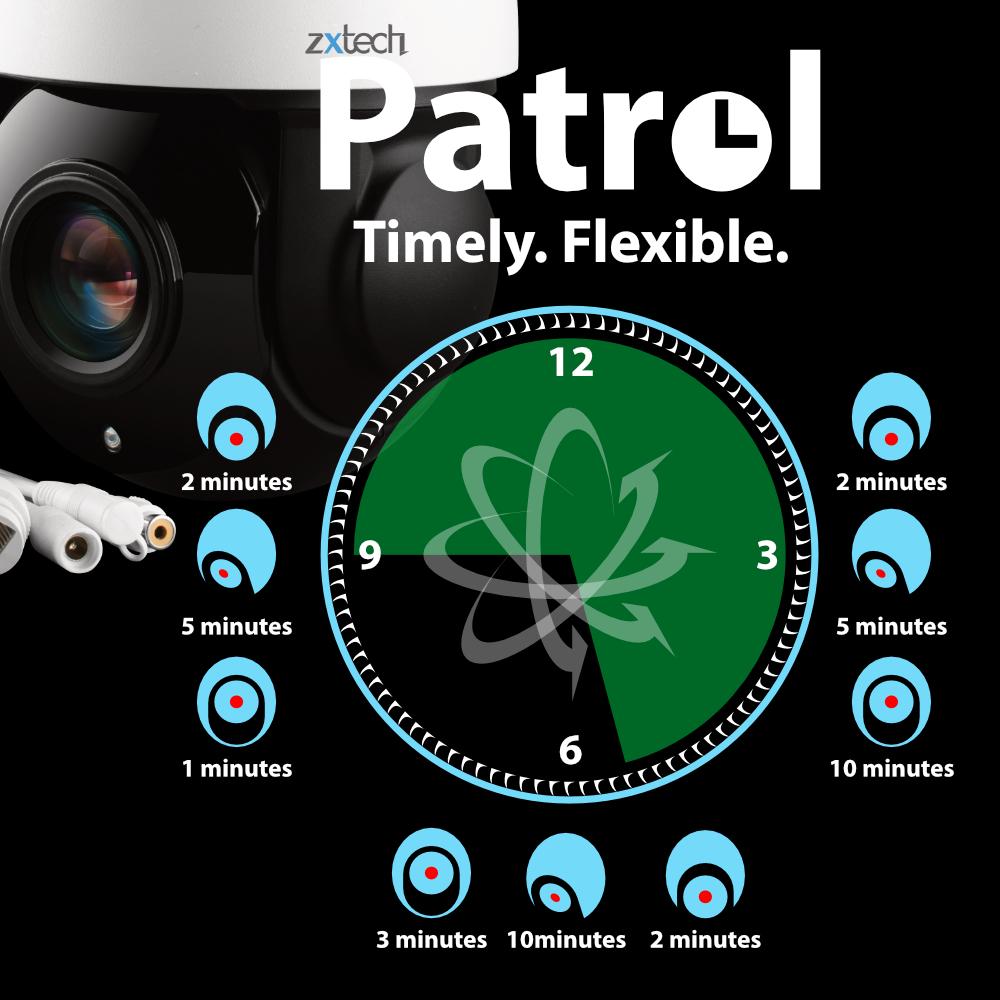 Patrol Zxtech 5MP 20x Zoom PTZ Wireless PoE 3-in-1 IP CCTV Camera Tropox Max MCPWD52S