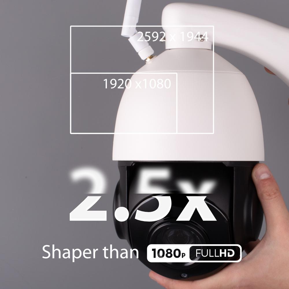 Sharper than HD Zxtech 5MP 20x Zoom PTZ Wireless PoE 3-in-1 IP CCTV Camera Tropox Max MCPWD52S