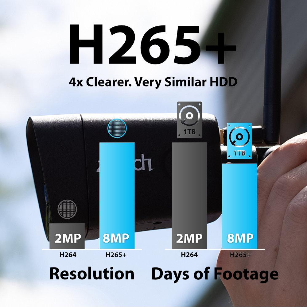 h265+ wireless security cameras outdoor uk