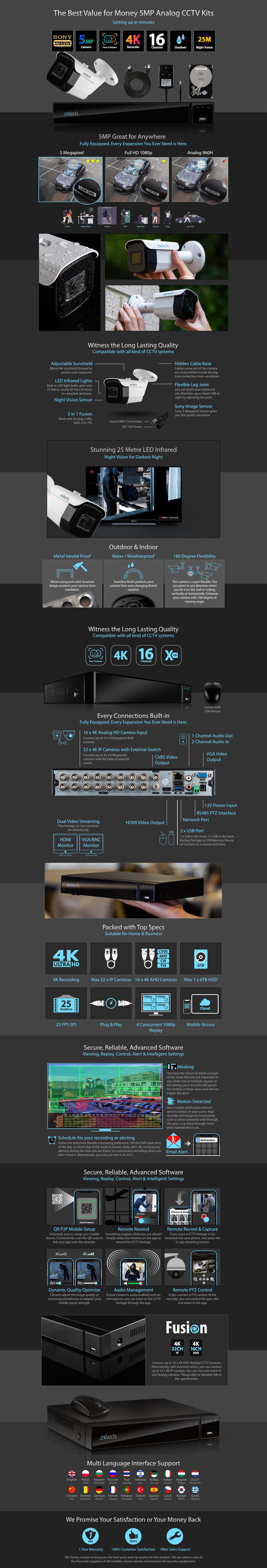 5MP AHD CCTV System Complete DVR HD Analog Camera | AF5B8Y
