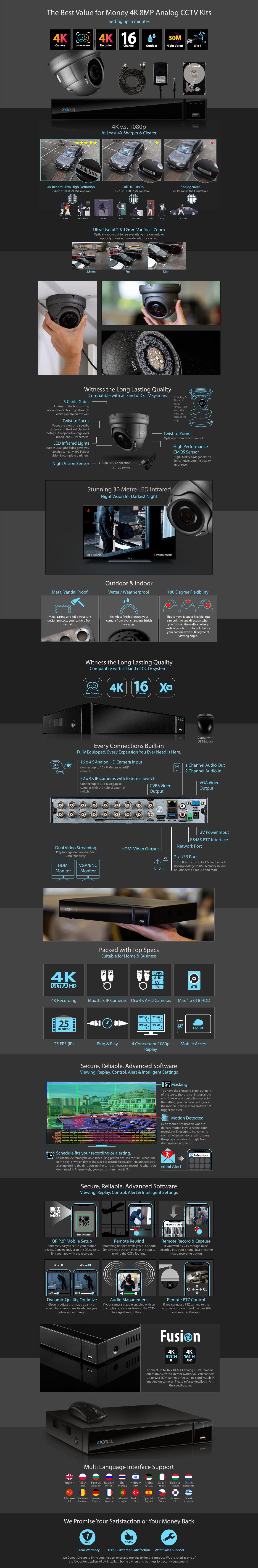 Zxtech 5x 8MP 4K-Lite UHD 30M Night Vision 2.8-12mm Varifocal Dome Cameras 16CH DVR CCTV Kit | AX5E16X