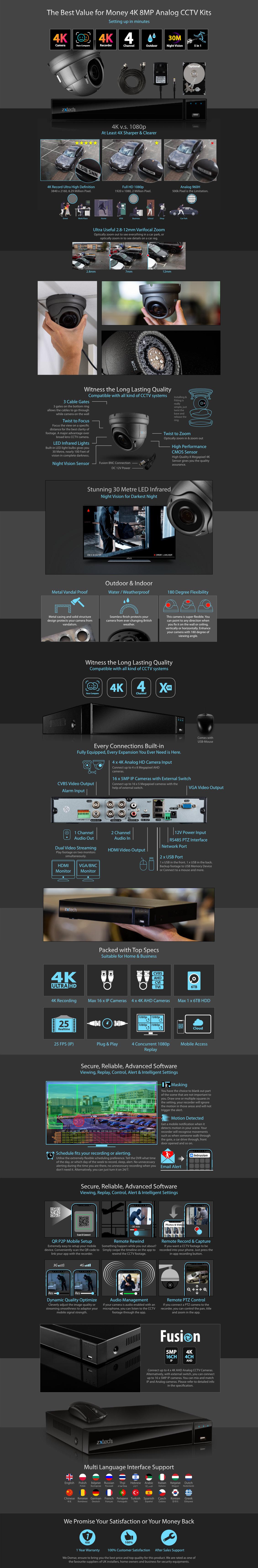 Zxtech 3x 8MP 4K-Lite UHD 30M Night Vision 2.8-12mm Varifocal Dome Cameras 4CH DVR CCTV Kit | AX3E4Z