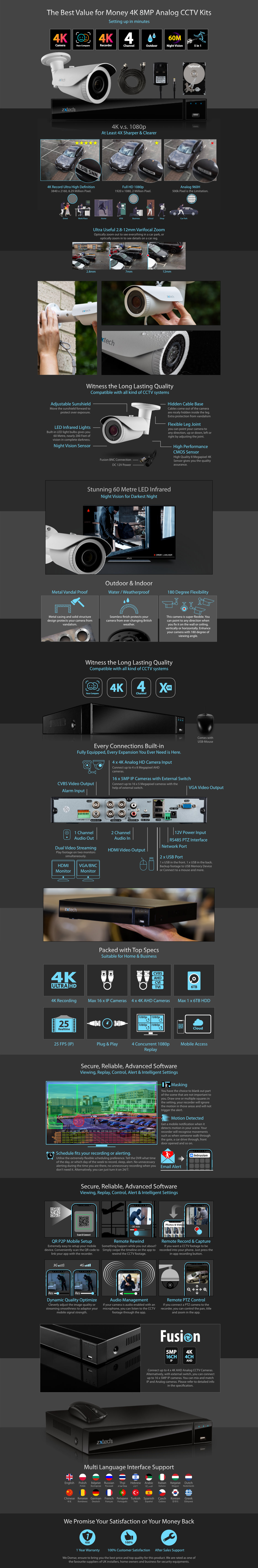 Zxtech 1x 8MP 4K-Lite UHD 60M Night Vision 2.8-12mm Varifocal Bullet Camera 4CH DVR CCTV Kit | AX1F4Z