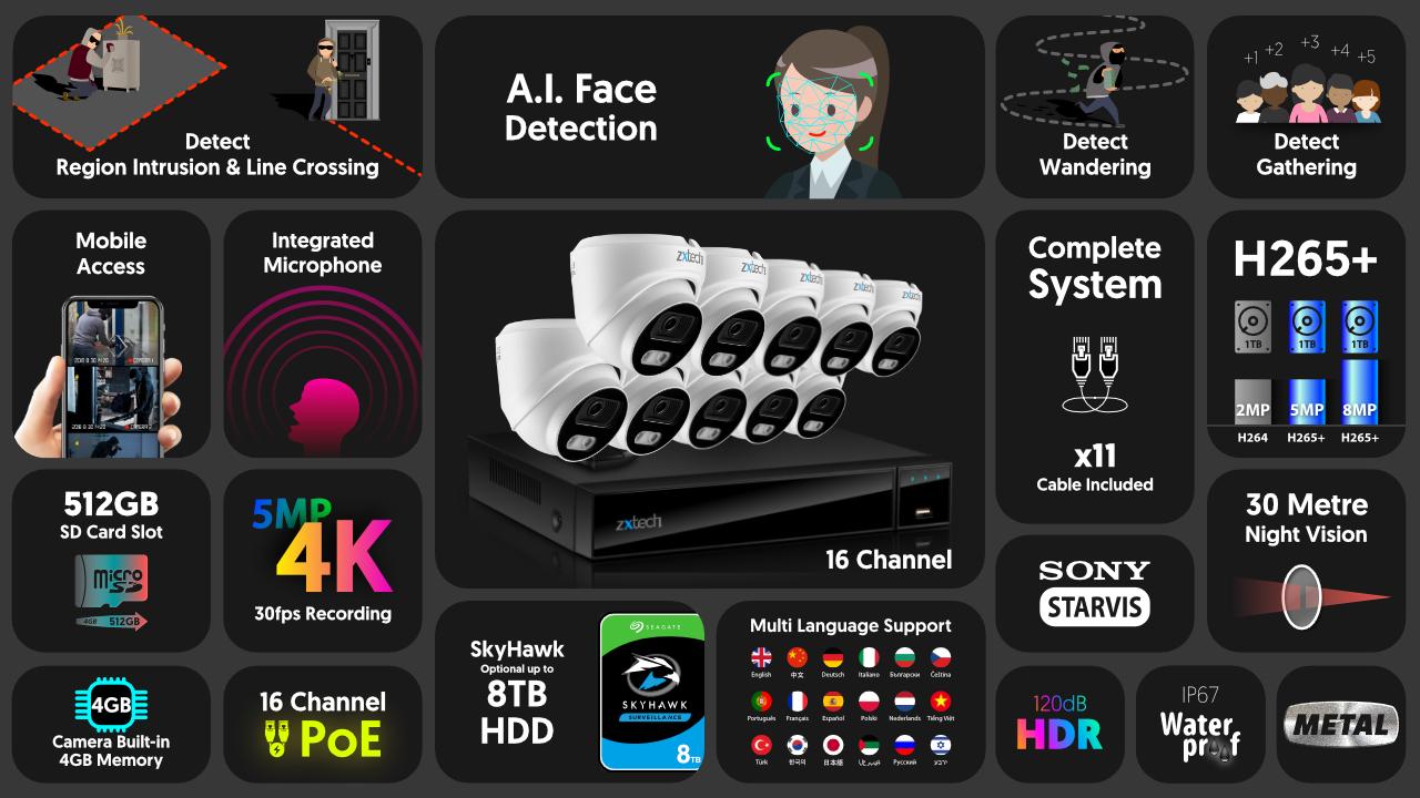 4K Camera System Face Detection IP Camera | Zxtech | RX10A16X