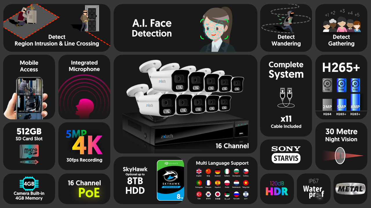 4K Home Security System Face Detection PoE Security Camera   Zxtech   RX10B16X