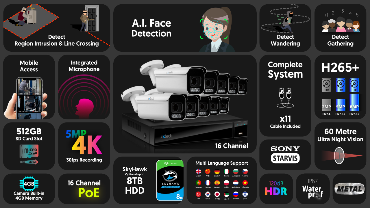 4K CCTV System Motorised CCTV Camera 60M Night Vision | Zxtech | RX10D16X