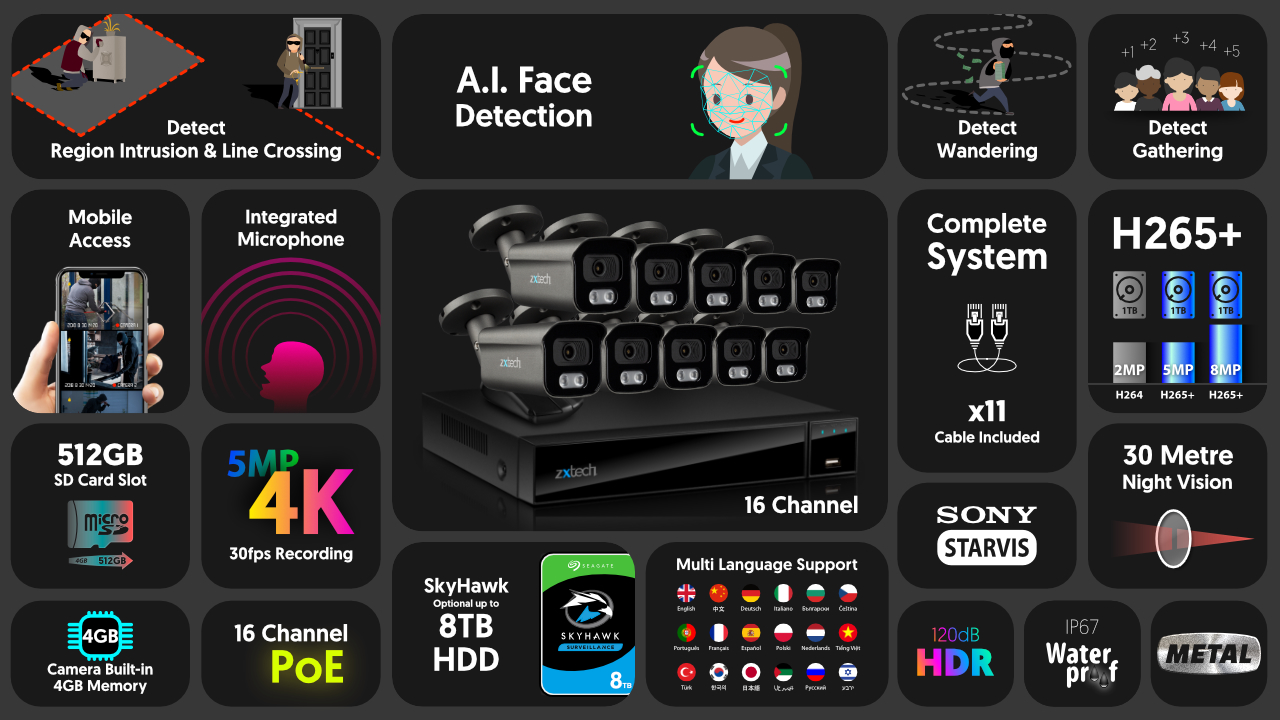 4K Home CCTV Kit Face Detection Outdoor Security Camera   Zxtech   RX10F16X