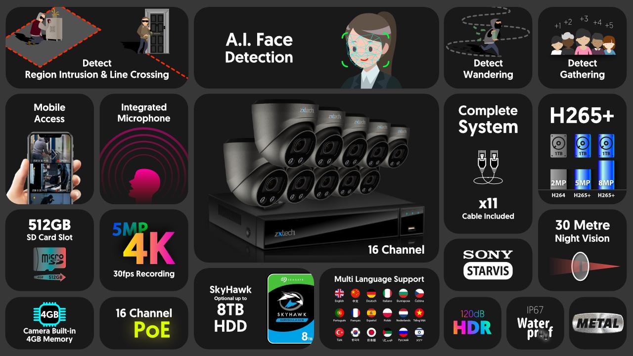 4K Camera System Face Detection CCTV Camera Motorised   Zxtech   RX10G16X