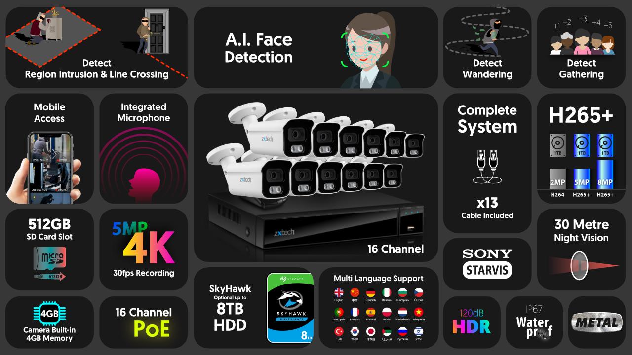 4K Audio CCTV System Smart Face Detection IP Camera   Zxtech   RX12B16X
