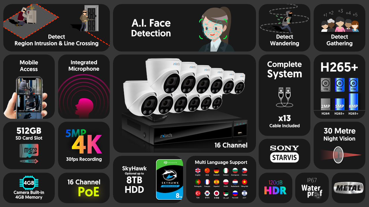 4K Home Security Camera System Face Detection Auto Zoom | Zxtech | RX12C16X