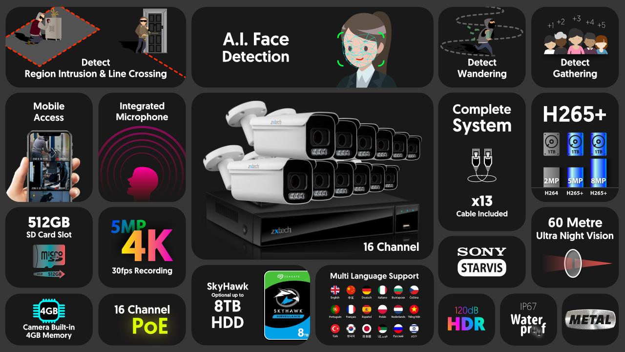 4K Home CCTV Kit Outdoor Security Cameras Motorised 60M IR | Zxtech | RX12D16X