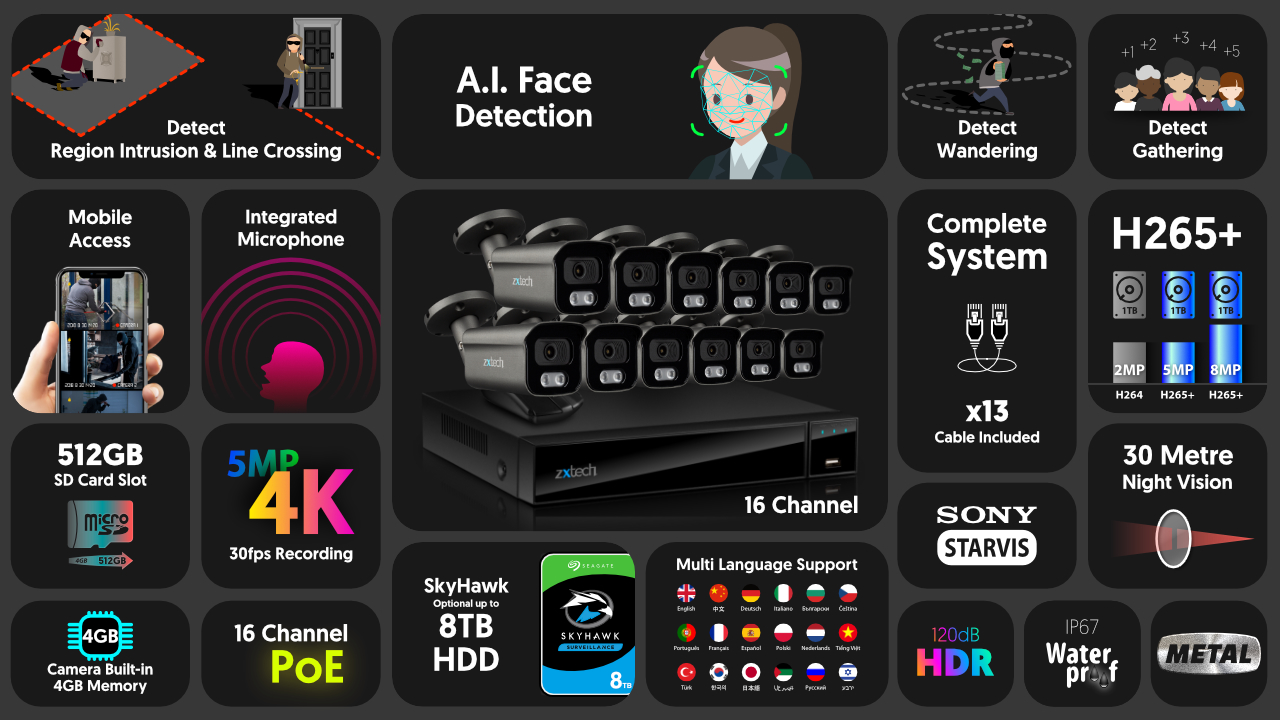4K Home Security System Audio Face Detection Camera | Zxtech | RX12F16X