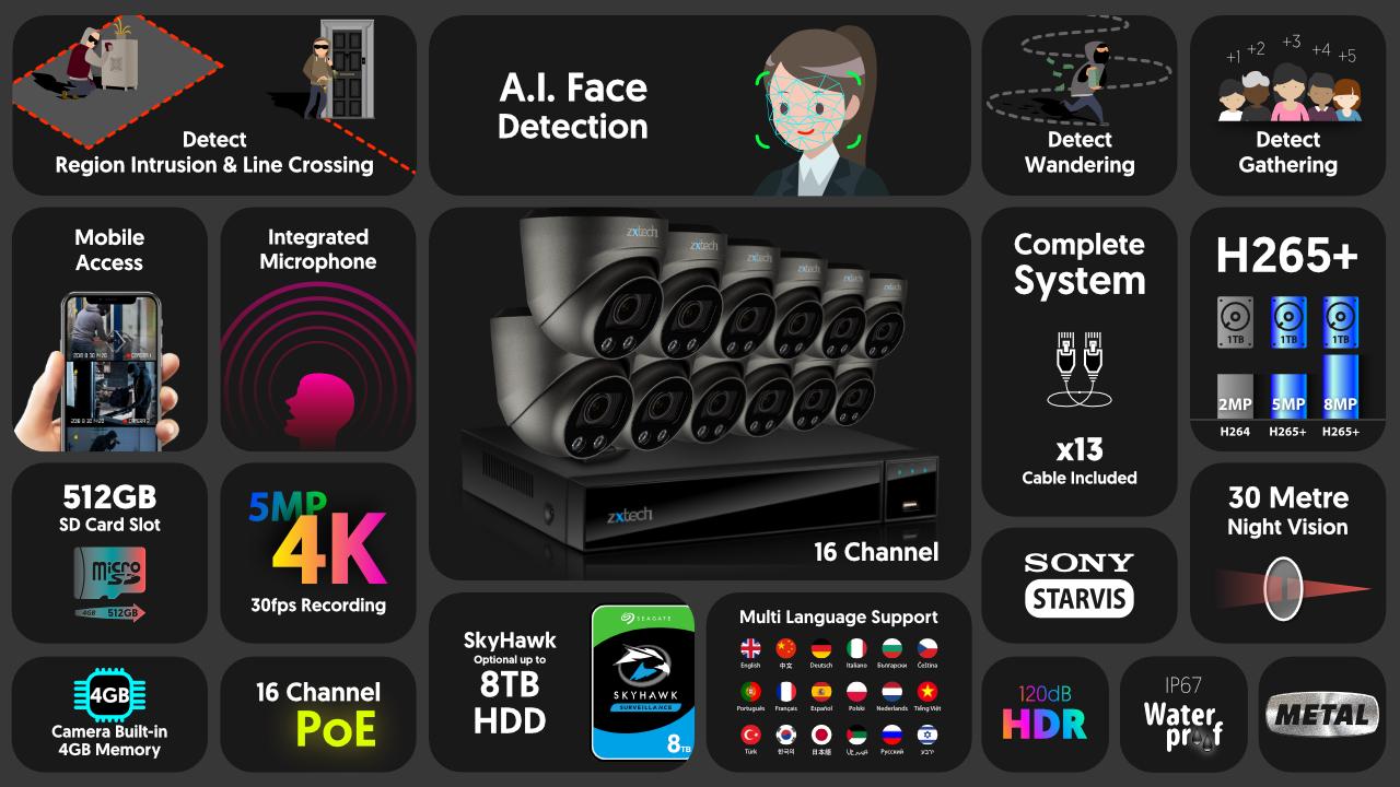 4K Complete System Face Detection CCTV Camera Motorised | Zxtech | RX12G16X