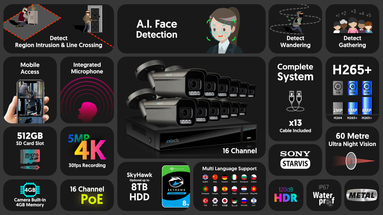 4K CCTV System Face Detection Auto Zoom 60M Night Vision | Zxtech | RX12H16X