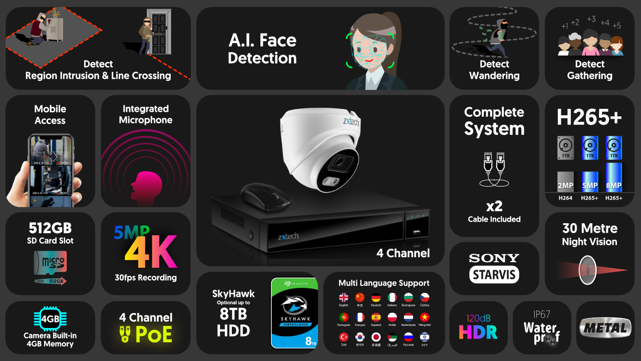 4K Complete System Audio Face Detection IP Camera | Zxtech | RX1A4Z