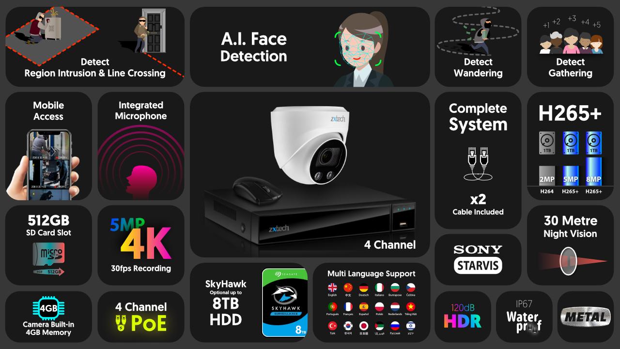 4K Home CCTV System Face Detection Auto Zoom IR   Zxtech   RX1C4Z