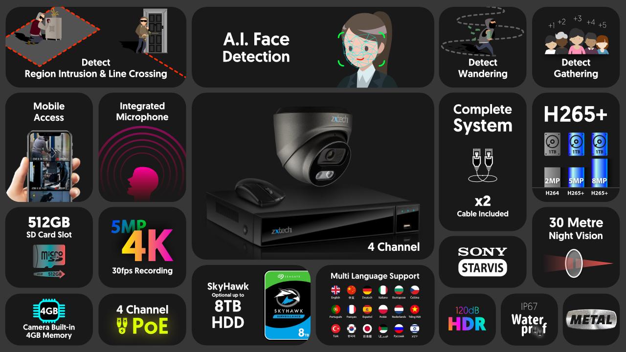 4K Home CCTV Camera System Audio Face Detection   Zxtech   RX1E4Z