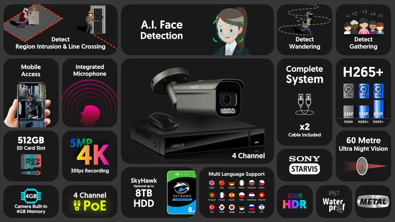 4K Smart CCTV System Camera Auto Zoom 60M Night Vision | Zxtech | RX1H4Z