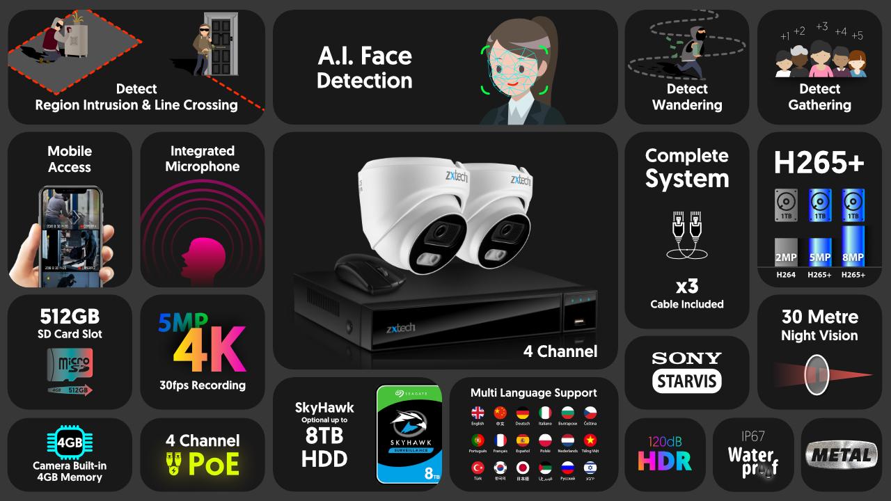 4K Home CCTV System Face Detection Camera Outdoor | Zxtech | RX2A4Z