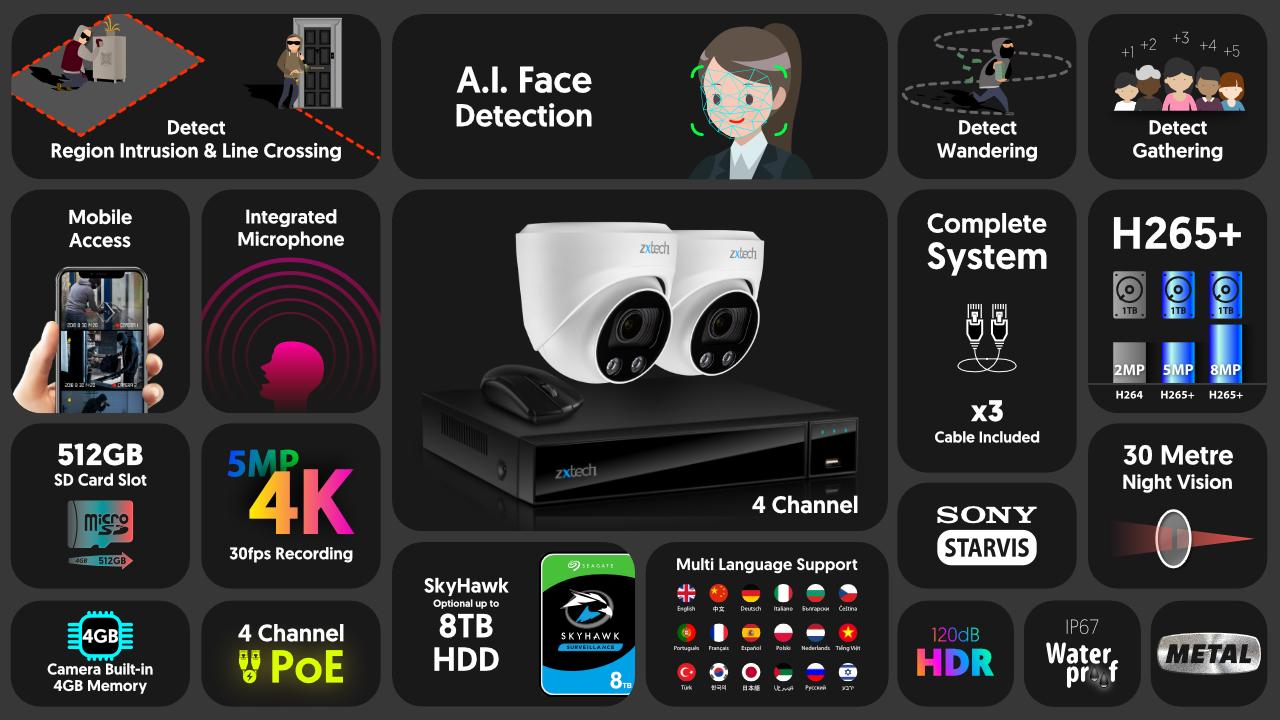 4K Camera System Security Camera Outdoor Auto Zoom | Zxtech | RX2C4Z