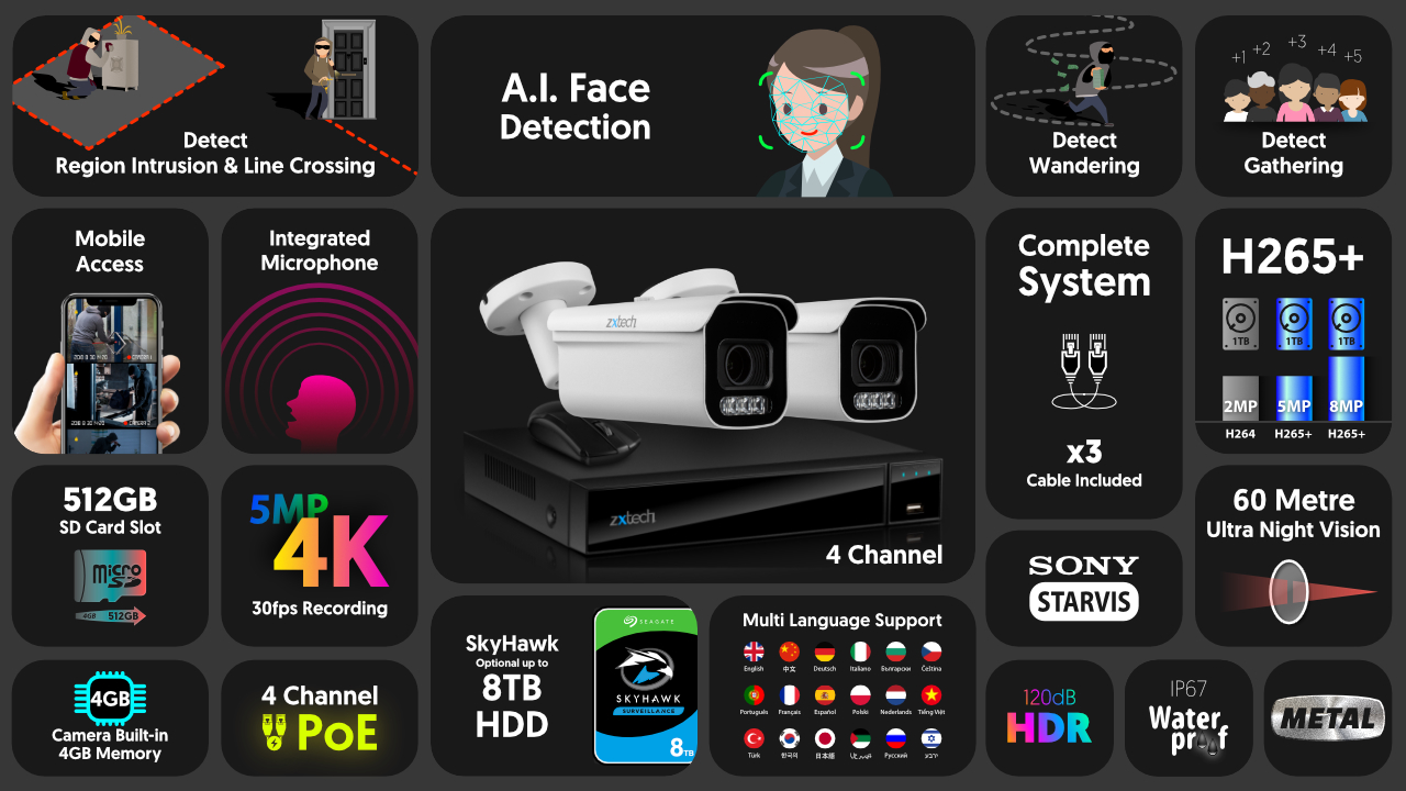 4K Home Security System Enhanced Night Vision Motorised | Zxtech | RX2D4Z