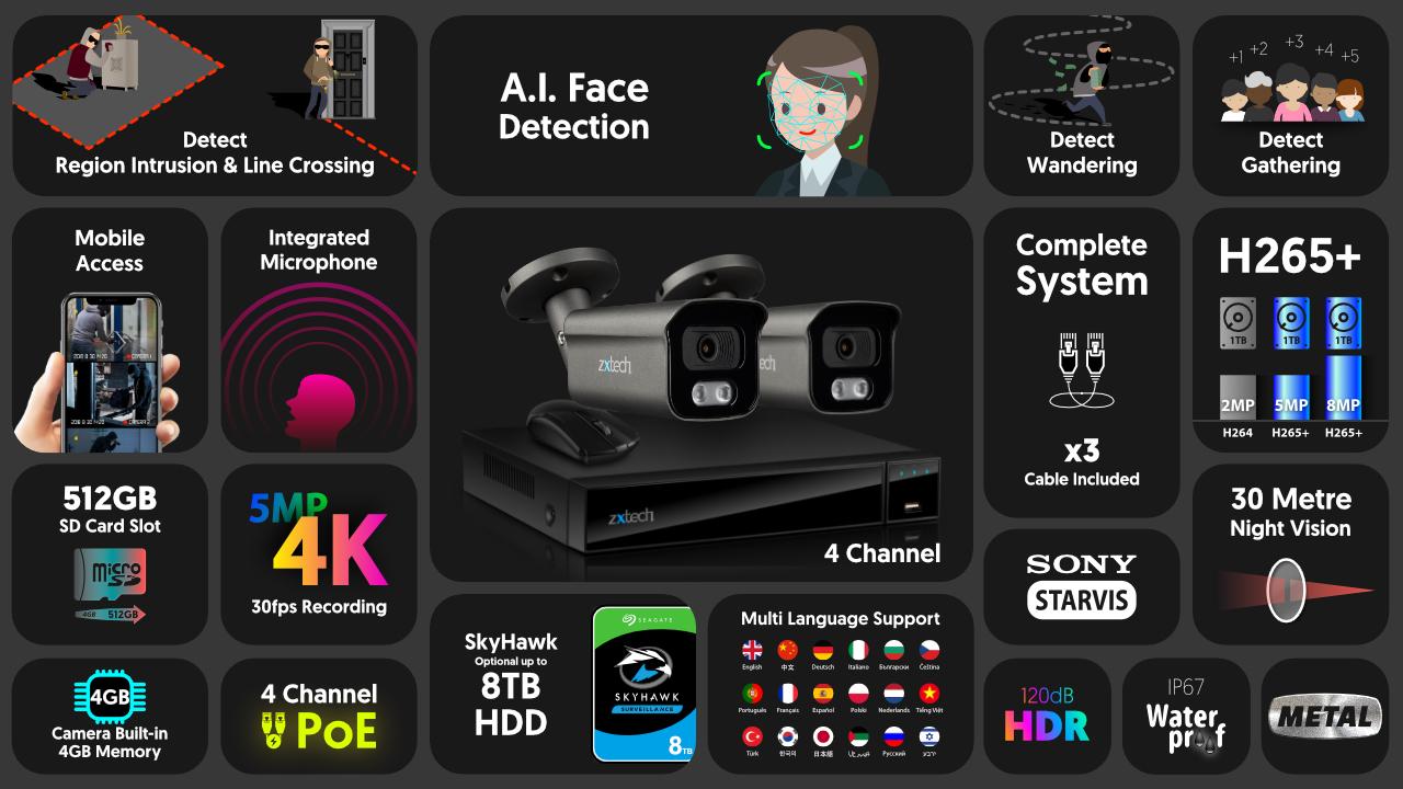 4K CCTV System Face Detection Camera Waterproof   Zxtech   RX2F4Z