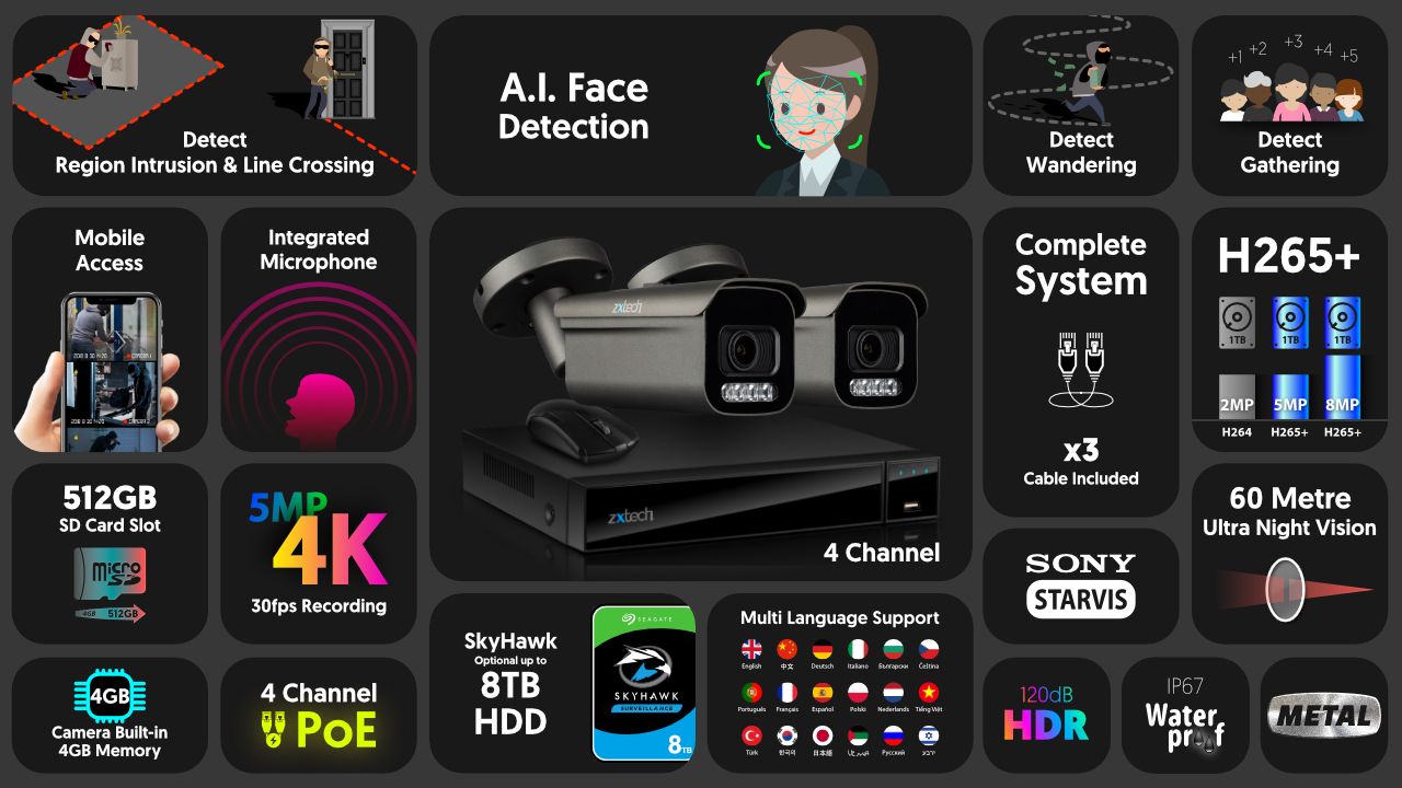 4K Smart Home CCTV Kit Auto Zoom Colour 60M Night Vision   Zxtech   RX2H4Z