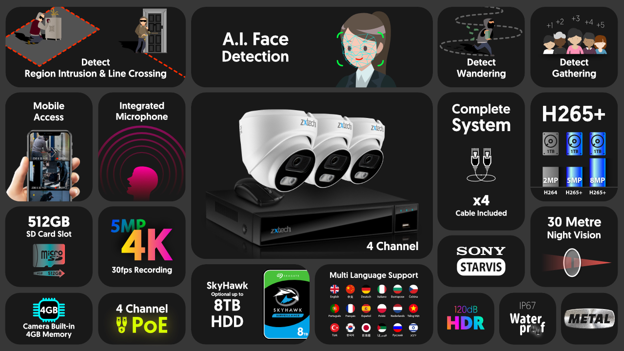4K Camera System Face Detection Security Camera Outdoor | Zxtech | RX3A4Z
