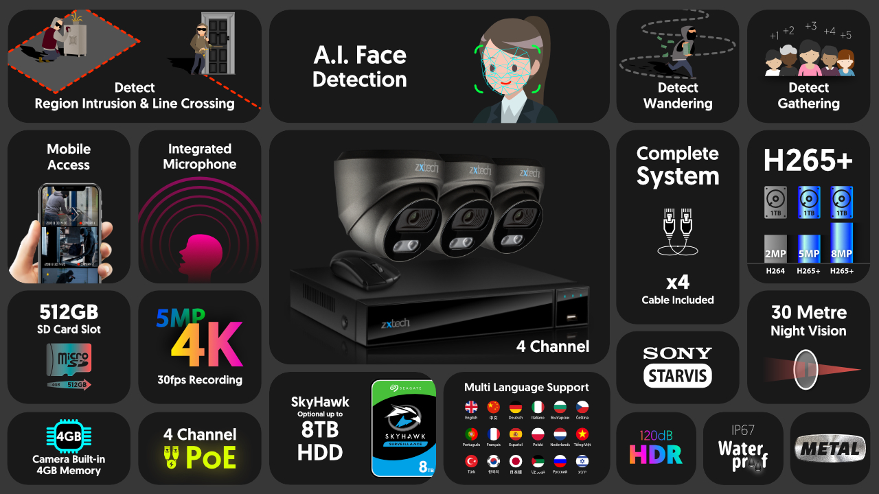 4K Home CCTV System Audio Face Detection Outdoor   Zxtech   RX3E4Z