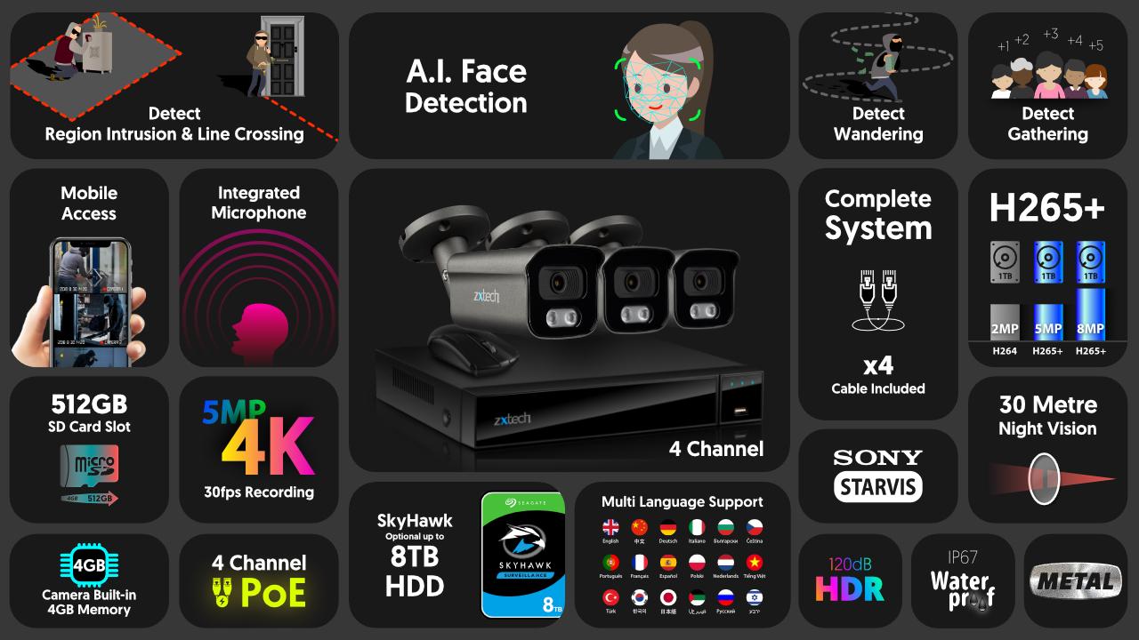 4K Home CCTV Kit Audio Face Detection IP Camera   Zxtech   RX3F4Z