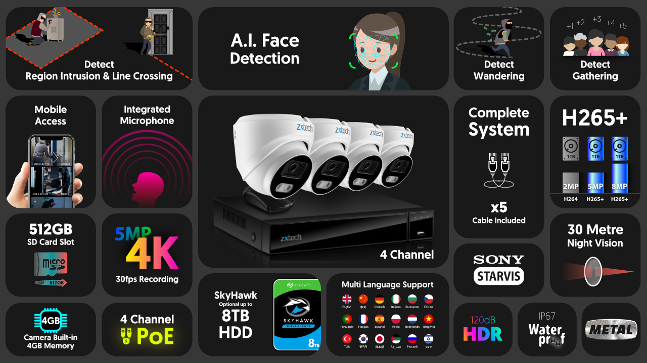 4K Complete System Audio Face Detection Outdoor | Zxtech | RX4A4Z