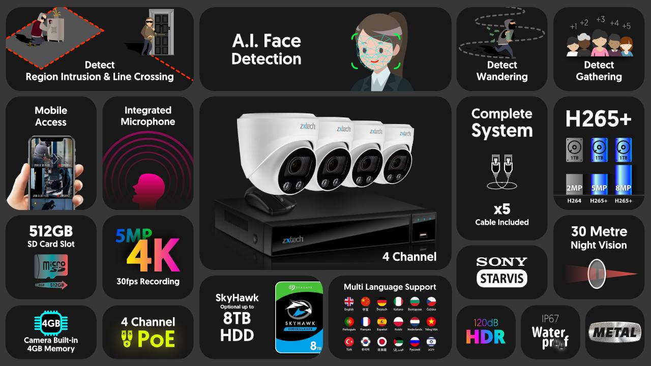 4K Home CCTV System Face Detection Cam Auto Zoom | Zxtech | RX4C4Z