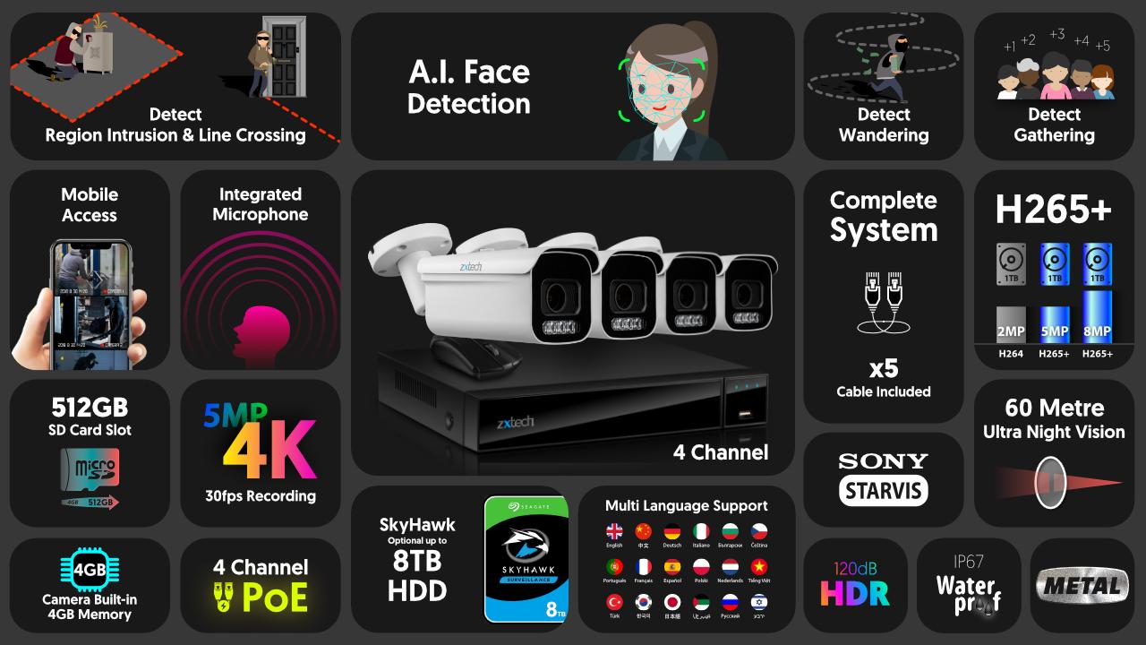 4K Home CCTV Kit 60M Night Vision Cameras P2P Motorised | Zxtech | RX4D4Z