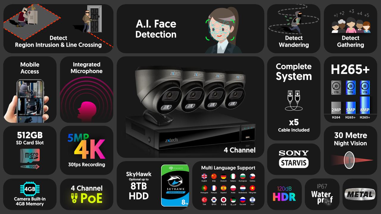 4K Camera System Audio Face Detection IP Camera   Zxtech   RX4E4Z