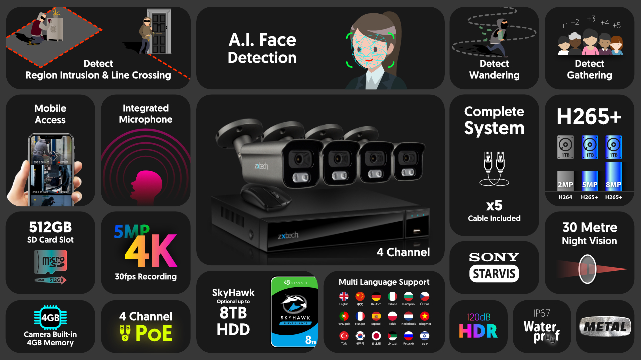 4K Home Security System Face Detection Security Camera | Zxtech | RX4F4Z
