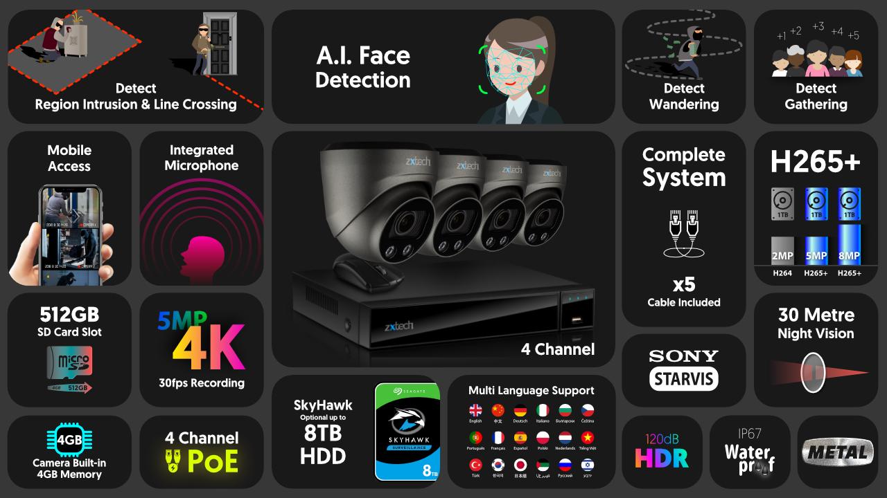 4K Complete System Smart Camera Outdoor Motorised | Zxtech | RX4G4Z