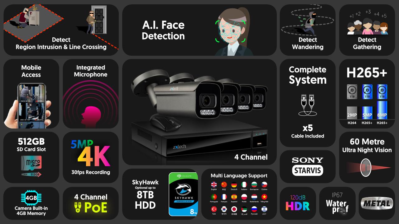 4K CCTV Camera System Outdoor Auto Zoom 60M Night Vision | Zxtech | RX4H4Z