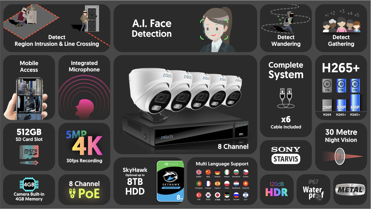4K Home CCTV System Audio Face Detection Outdoor | Zxtech | RX5A9Y