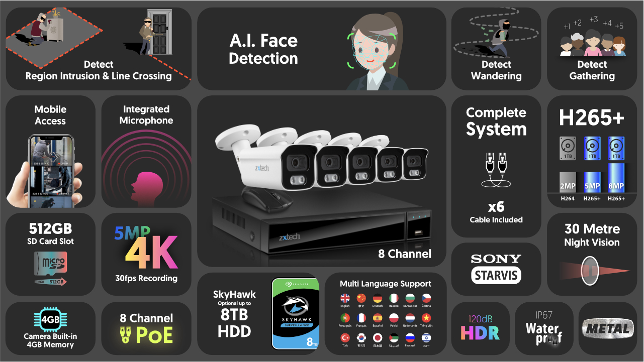4K Home CCTV Kit Face Detection Outdoor Security Camera | Zxtech | RX5B9Y