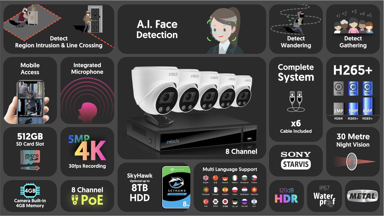 4K Smart Camera System UHD CCTV Camera Auto Zoom | Zxtech | RX5C9Y