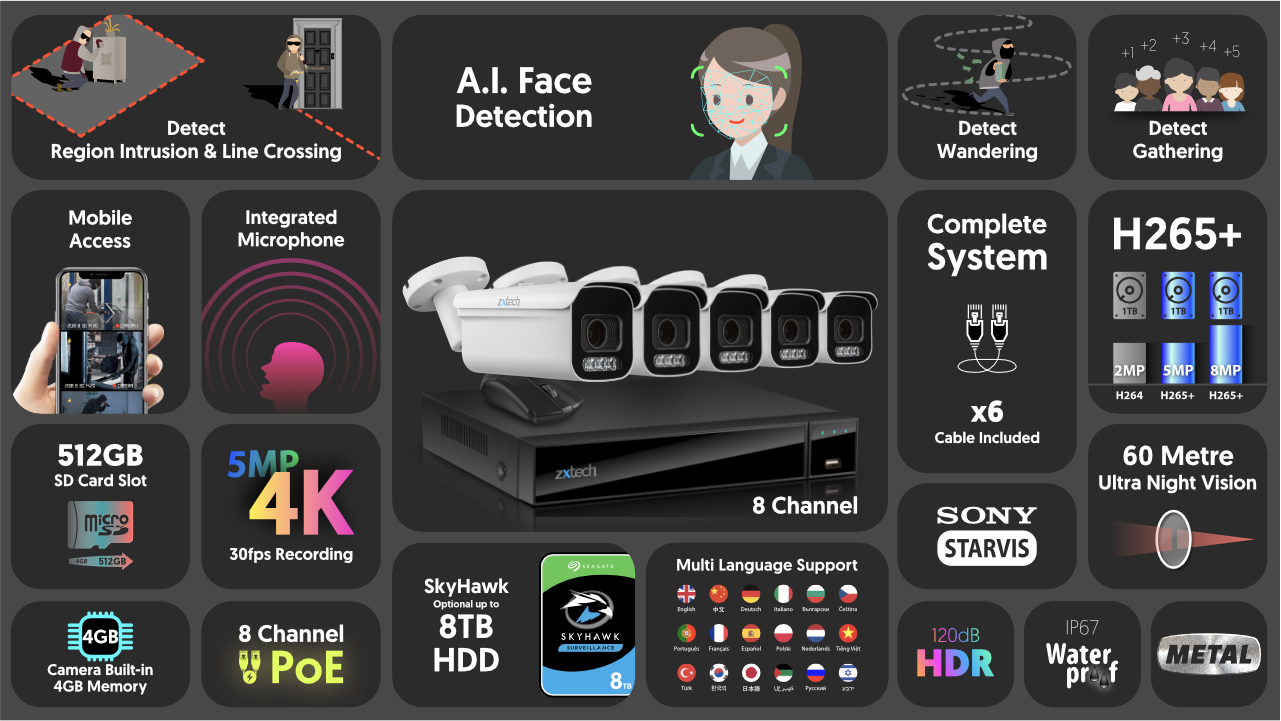 4K Home Security System Motorised 60M Night Vision | Zxtech | RX5D9Y