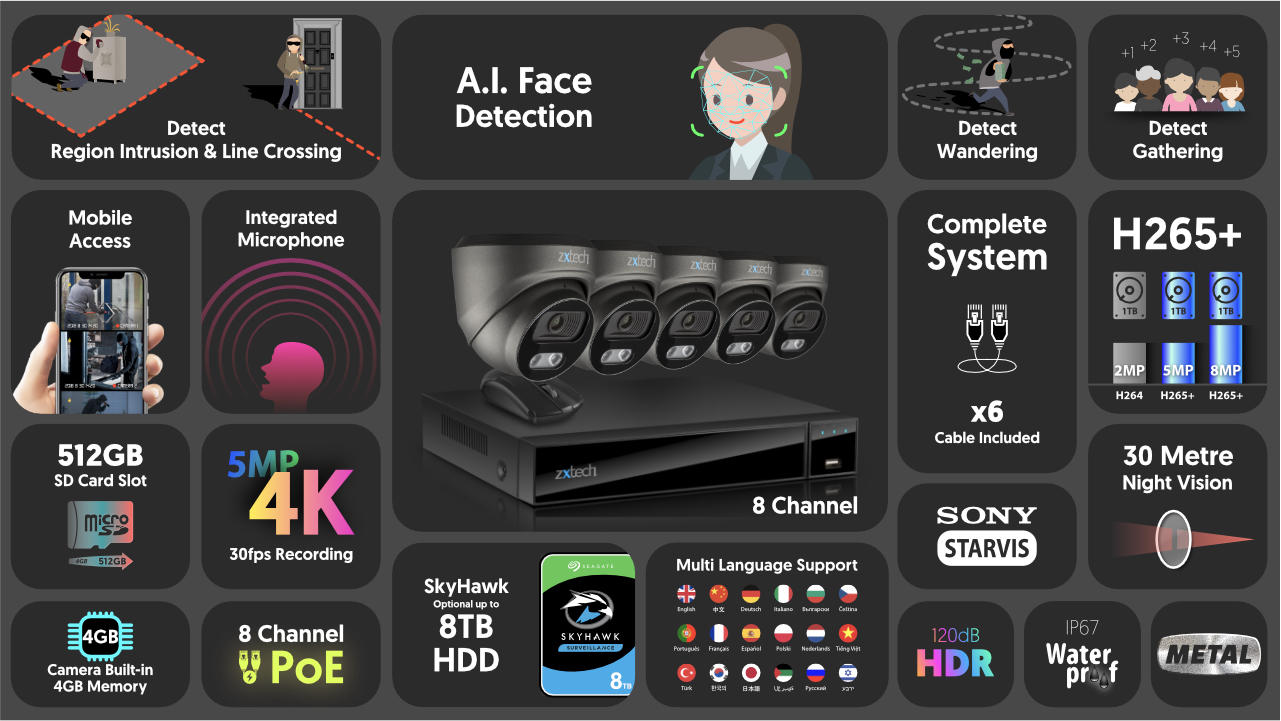 4K Complete System Face Detection Camera Outdoor   Zxtech   RX5E9Y