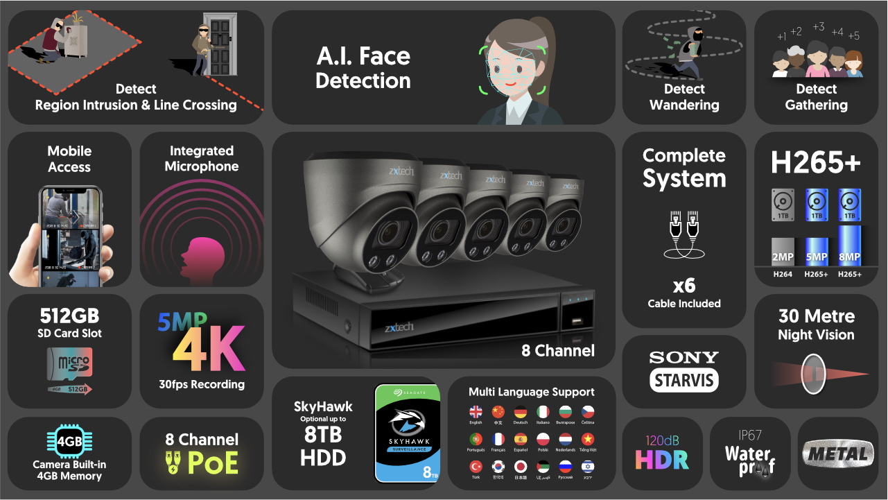 4K Motorised CCTV System Face Detection Outdoor Camera   Zxtech   RX5G9Y