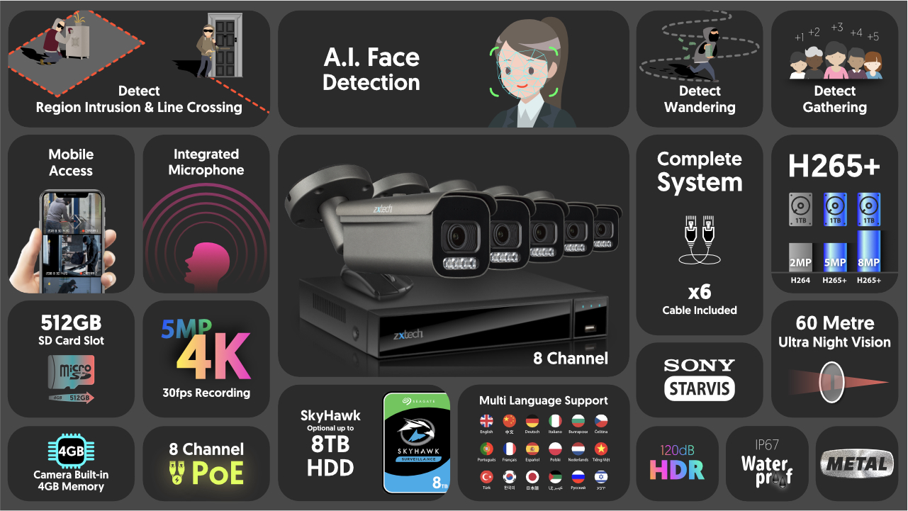 4K Home CCTV Kit Outdoor Auto Zoom 60M Night Vision | Zxtech | RX5H9Y