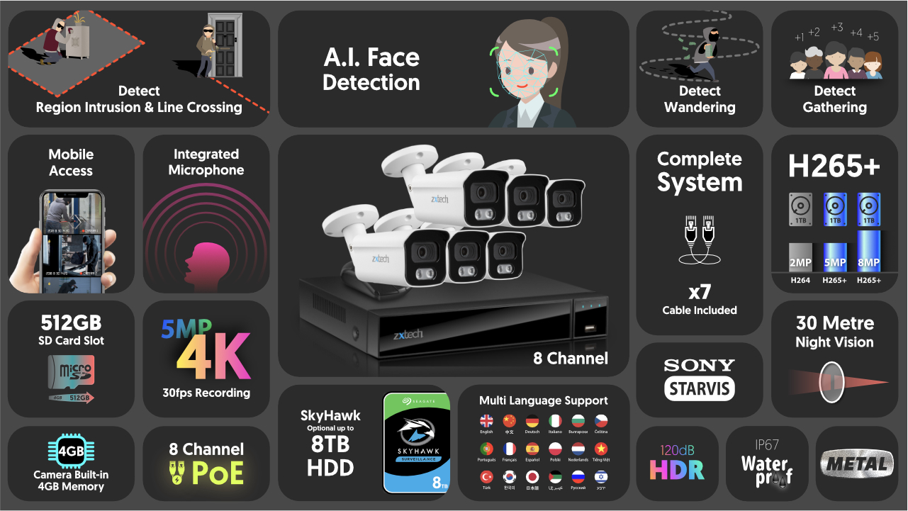 4K Home Security Camera System Audio Face Detection | Zxtech | RX6B9Y