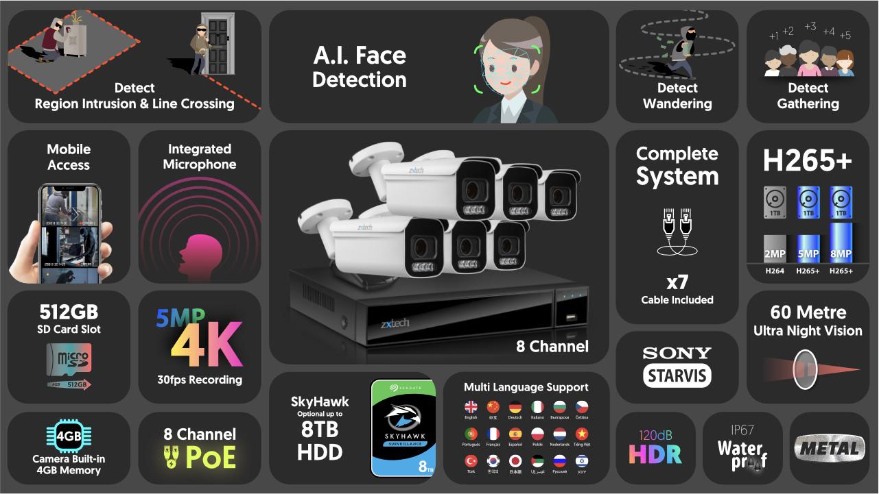 4K CCTV System CCTV Outdoor Motorised 60M Night Vision | Zxtech | RX6D9Y